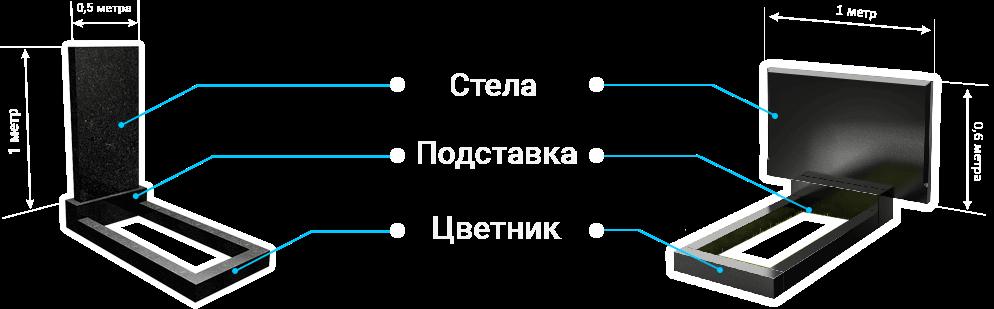 Схема стоймости памятников